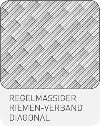 Strip-Optik Regelmässiger Riemen-Verband Gerade